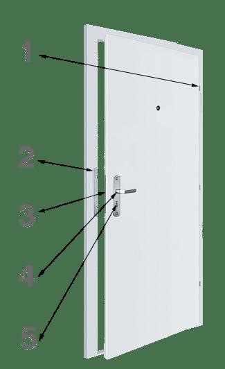 Türsicherheit - So machen Sie Ihre Tür sicher gegen Einbrecher!