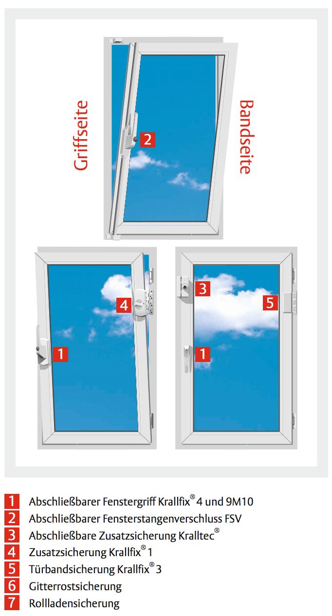 Fenster Zusatzsicherungen - Eine Übersicht mit verschiedenen Fenstersicherungen für die Griff- und Bandseite.